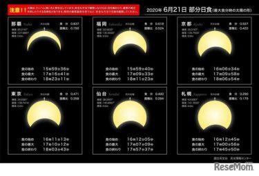全国で「部分日食」6/21夕方、生中継も…次は10年後