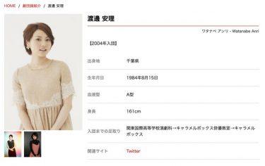 渡邊安理さんとはどんな人?なだぎ武さんと結婚。劇団「キャラメルボックス」所属の俳優