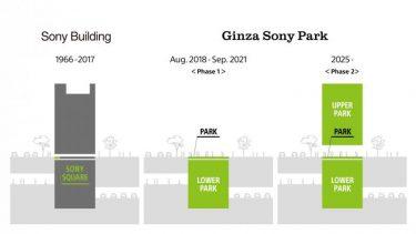 Ginza Sony Parkに3店舗が新オープン!スイーツ・コンボサンド・シーフードが美味しそう