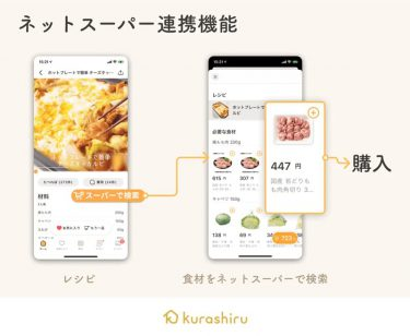 イオンネットスーパー/「クラシル」と連携、レシピから買物可能に