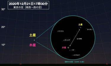 木星と土星が南西の空で大接近! 約400年ぶりのイベントを見てみよう