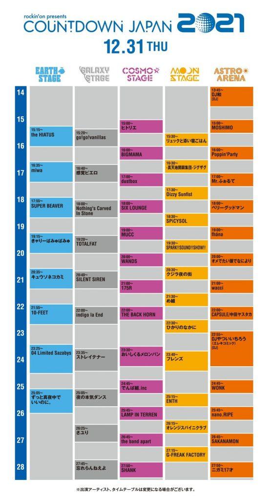 「カウントダウン・ジャパン 20/21」12月31日(木)の出演者・タイムテーブル