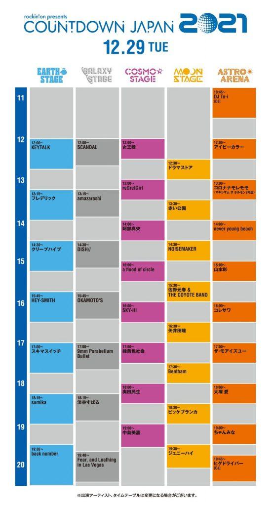 「カウントダウン・ジャパン 20/21」12月29日(火)の出演者・タイムテーブル