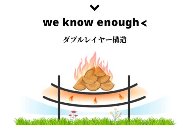 「we know enough<」焚火台オリジナルのダブルレイヤー構造