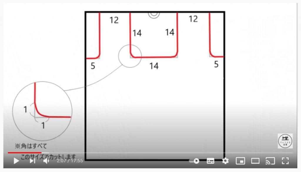 手順1.生地を中表に重ねて型紙をうつし、表地と裏地を重ねて裁断します。_1